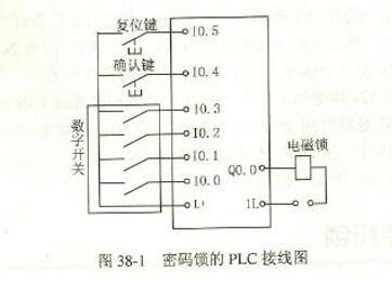 0 ya 电磁锁 开锁   2,电路设计 密码锁的plc接线图如下